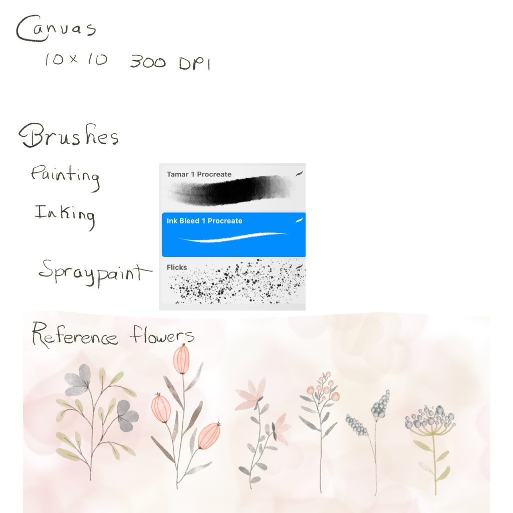 image with directions for canvas, brushes, reference photos